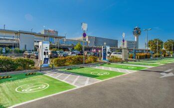 Δείτε το μεγαλύτερο δημόσιο σταθμό φόρτισης για ηλεκτρικά οχήματα στην Ελλάδα! Πού βρίσκεται και πόσους φορτιστές έχει;